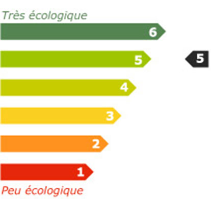 Performance Ecologique